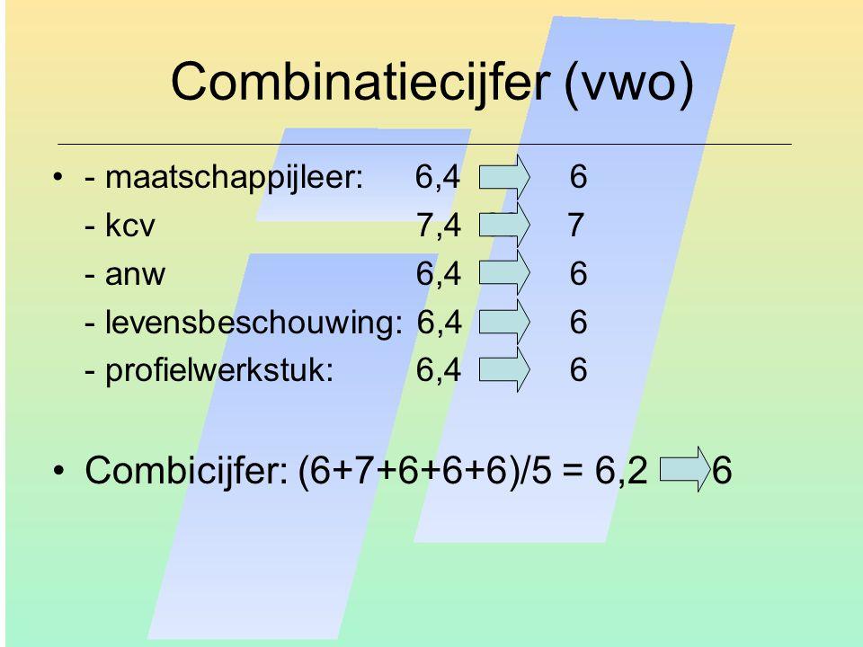 Combinatiecijfer (vwo) - maatschappijleer: 6,46 - kcv 7,488 7 - anw 6,46 - levensbeschouwing: 6,46 - profielwerkstuk: 6,4 6 Combicijfer: (6+7+6+6+6)/5 = 6,2 6