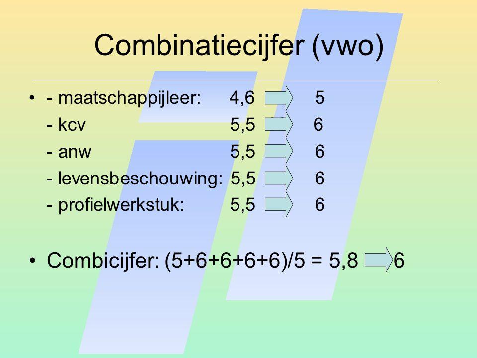 Combinatiecijfer (vwo) - maatschappijleer: 4,65 - kcv 5,588 6 - anw 5,56 - levensbeschouwing: 5,56 - profielwerkstuk: 5,5 6 Combicijfer: (5+6+6+6+6)/5 = 5,8 6