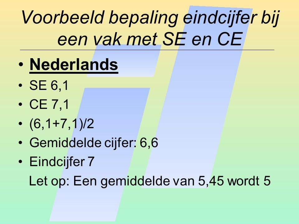 Voorbeeld bepaling eindcijfer bij een vak met SE en CE Nederlands SE 6,1 CE 7,1 (6,1+7,1)/2 Gemiddelde cijfer: 6,6 Eindcijfer 7 Let op: Een gemiddelde van 5,45 wordt 5
