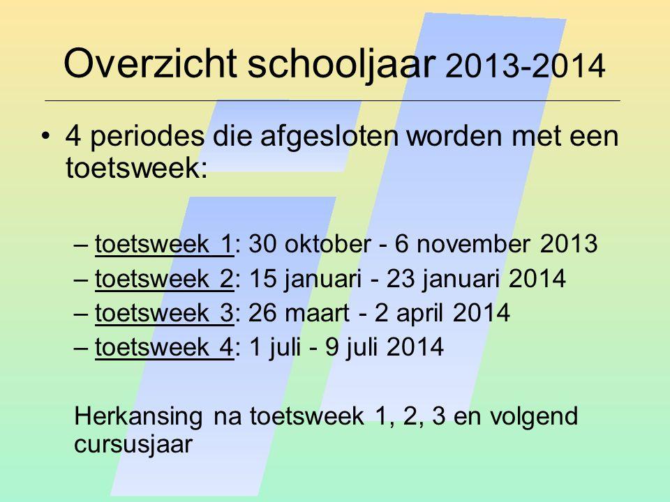 Overzicht schooljaar 2013-2014 4 periodes die afgesloten worden met een toetsweek: –toetsweek 1: 30 oktober - 6 november 2013 –toetsweek 2: 15 januari - 23 januari 2014 –toetsweek 3: 26 maart - 2 april 2014 –toetsweek 4: 1 juli - 9 juli 2014 Herkansing na toetsweek 1, 2, 3 en volgend cursusjaar