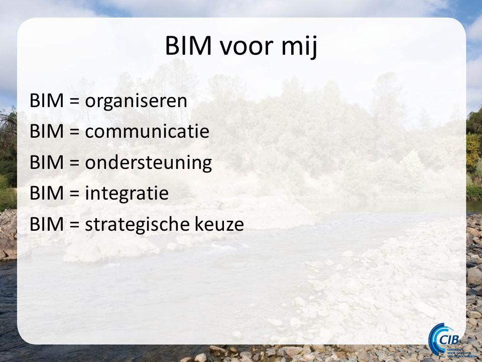 BIM voor mij BIM = organiseren BIM = communicatie BIM = ondersteuning BIM = integratie BIM = strategische keuze