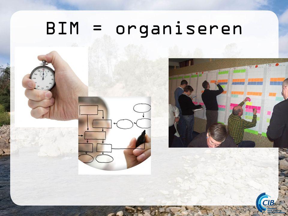 BIM = organiseren