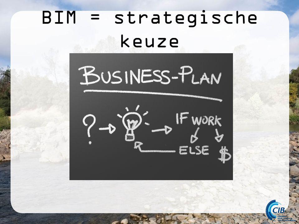 BIM = strategische keuze