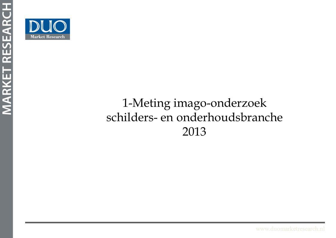 www.duomarketresearch.nl 1.Doelstelling Inzicht krijgen in de ontwikkeling van het imago van de schilders- en onderhoudsbranche sinds 2007 2.Onderzoeksgroepen -werkgevers -(toekomstige) werknemers - opdrachtgevers: particuliere huiseigenaren, woningcorporaties en VVE's