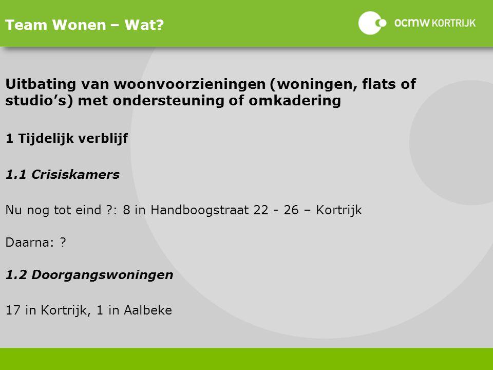 Team Wonen – Wat.