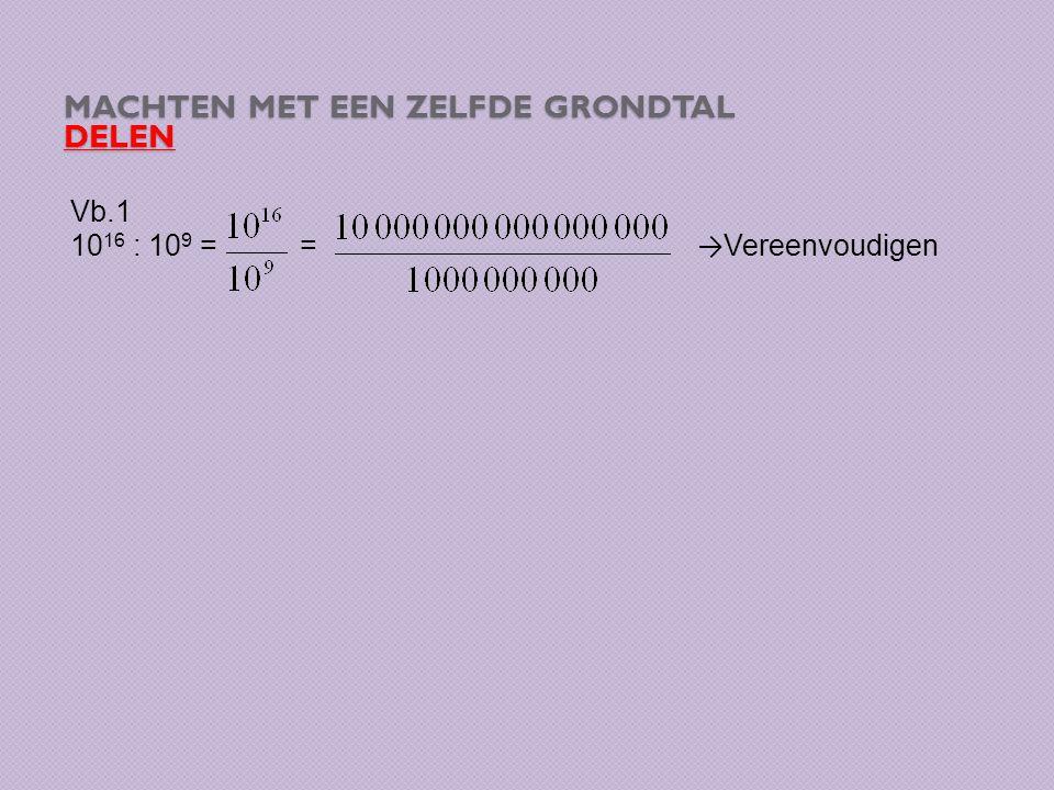 MACHTEN MET EEN ZELFDE GRONDTAL DELEN Vb.1 10 16 : 10 9 = = → Vereenvoudigen