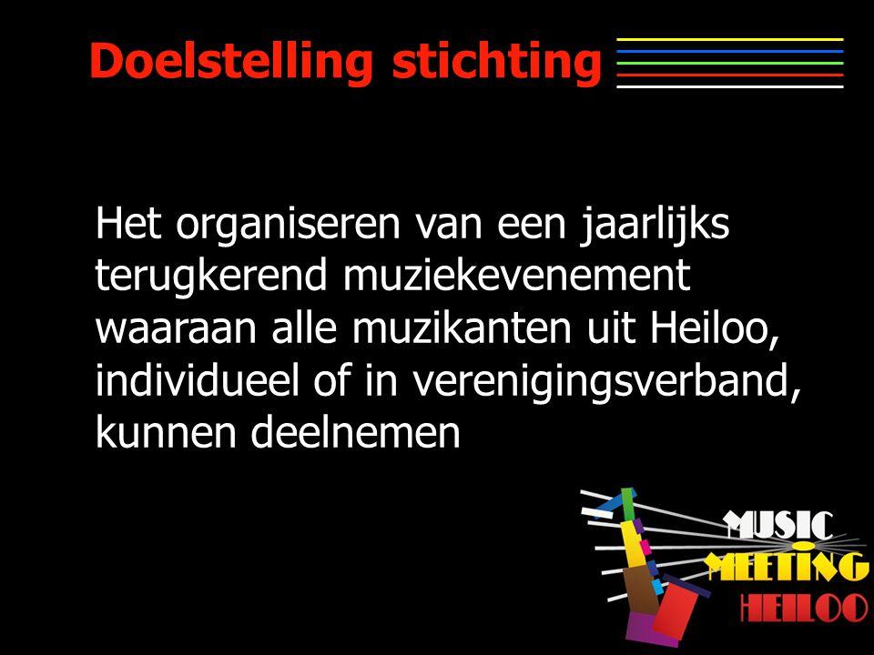 Uitgangspunt doelstelling Van, & Voor Door inwoners gemeente Heiloo