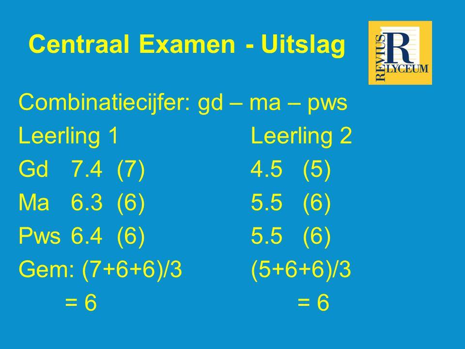 Centraal Examen - Uitslag Combinatiecijfer: gd – ma – pws Leerling 1Leerling 2 Gd 7.4 (7)4.5 (5) Ma 6.3 (6)5.5 (6) Pws 6.4 (6)5.5 (6) Gem: (7+6+6)/3(5+6+6)/3= 6