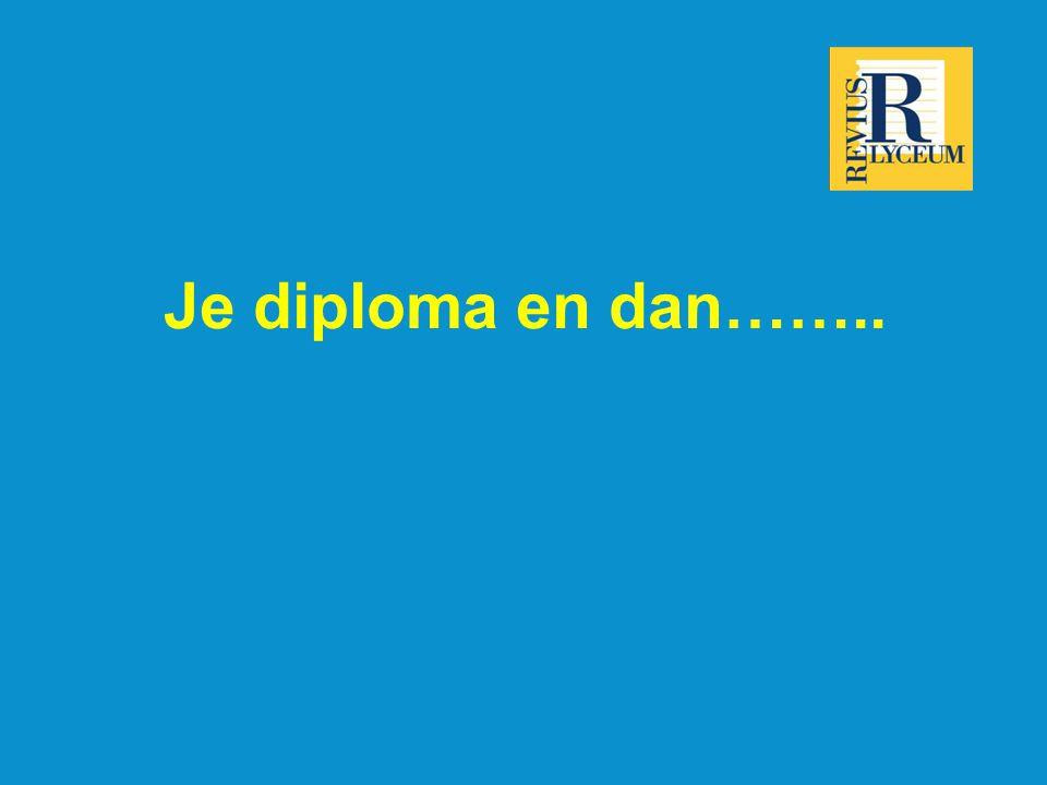 Je diploma en dan……..