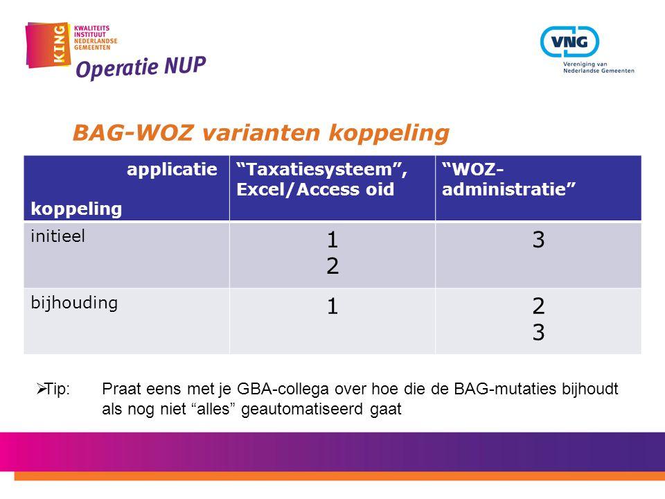 """BAG-WOZ varianten koppeling applicatie koppeling """"Taxatiesysteem"""", Excel/Access oid """"WOZ- administratie"""" initieel 1212 3 bijhouding 12323  Tip: Praat"""