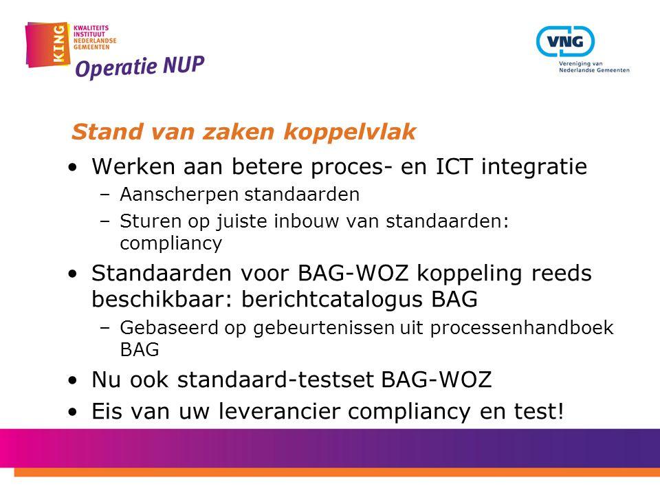 Stand van zaken koppelvlak Werken aan betere proces- en ICT integratie –Aanscherpen standaarden –Sturen op juiste inbouw van standaarden: compliancy S