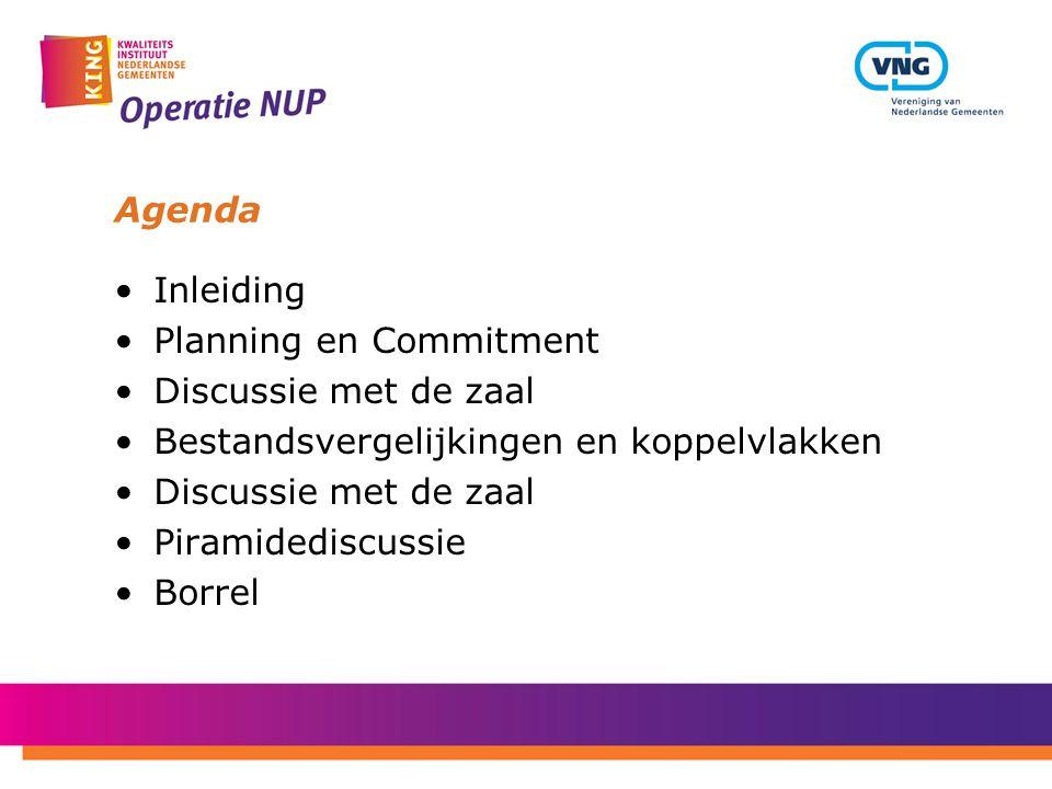 Agenda Inleiding Planning en Commitment Discussie met de zaal Bestandsvergelijkingen en koppelvlakken Discussie met de zaal Piramidediscussie Borrel