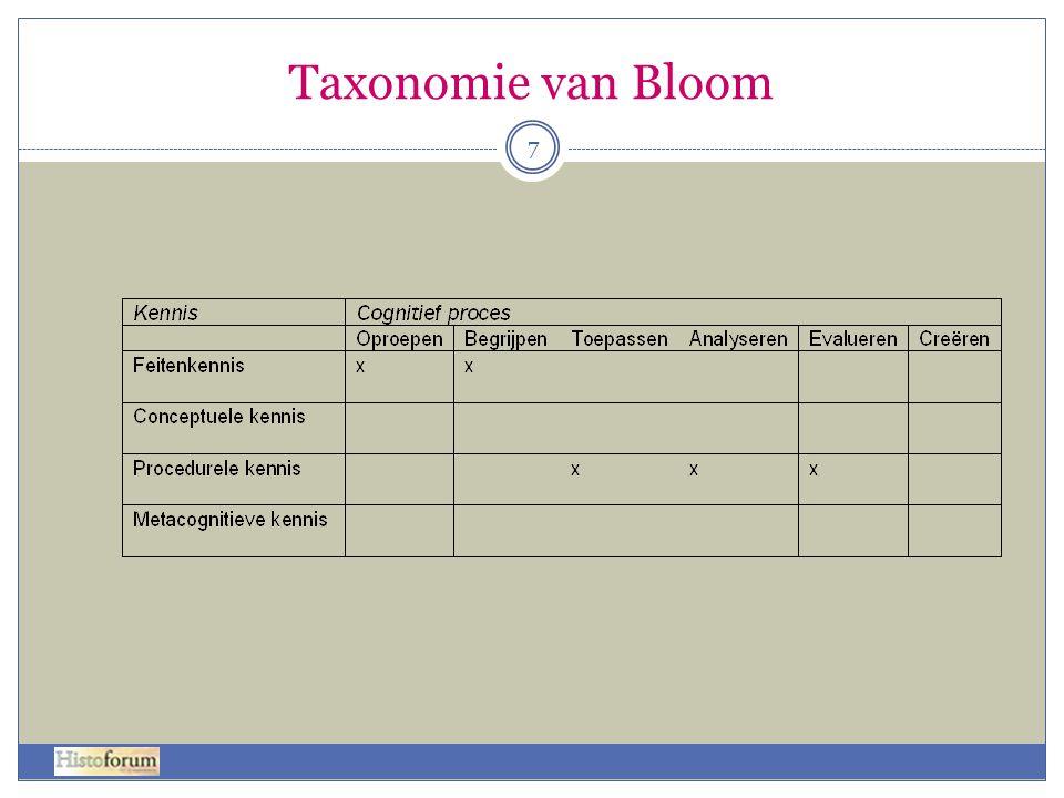 Taxonomie van Bloom 7