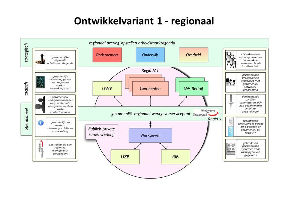 Ontwikkelvariant 1 - regionaal