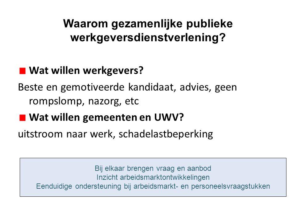 Wettelijke opdracht Wetsvoorstel Suwi art 10: Samenwerking voor werkgeversdienstverlening: UWV en gemeenten werken samen in de regio s bij dienstverlening aan werkgevers en het verrichten van taken met betrekking tot de regionale arbeidsmarkt .
