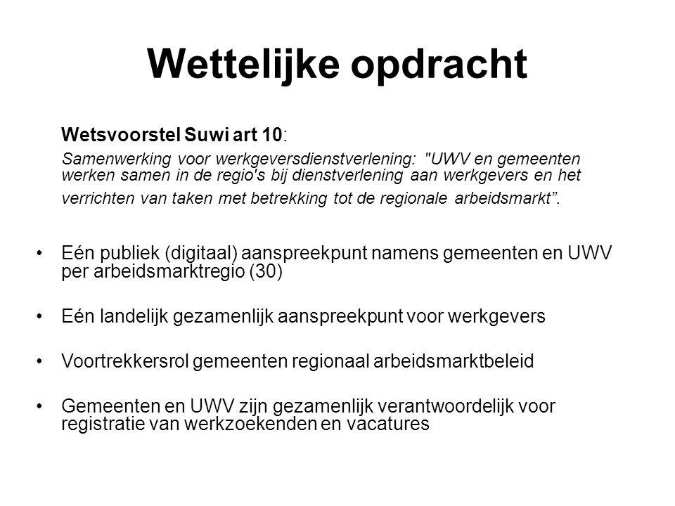 Wettelijke opdracht Wetsvoorstel Suwi art 10: Samenwerking voor werkgeversdienstverlening: