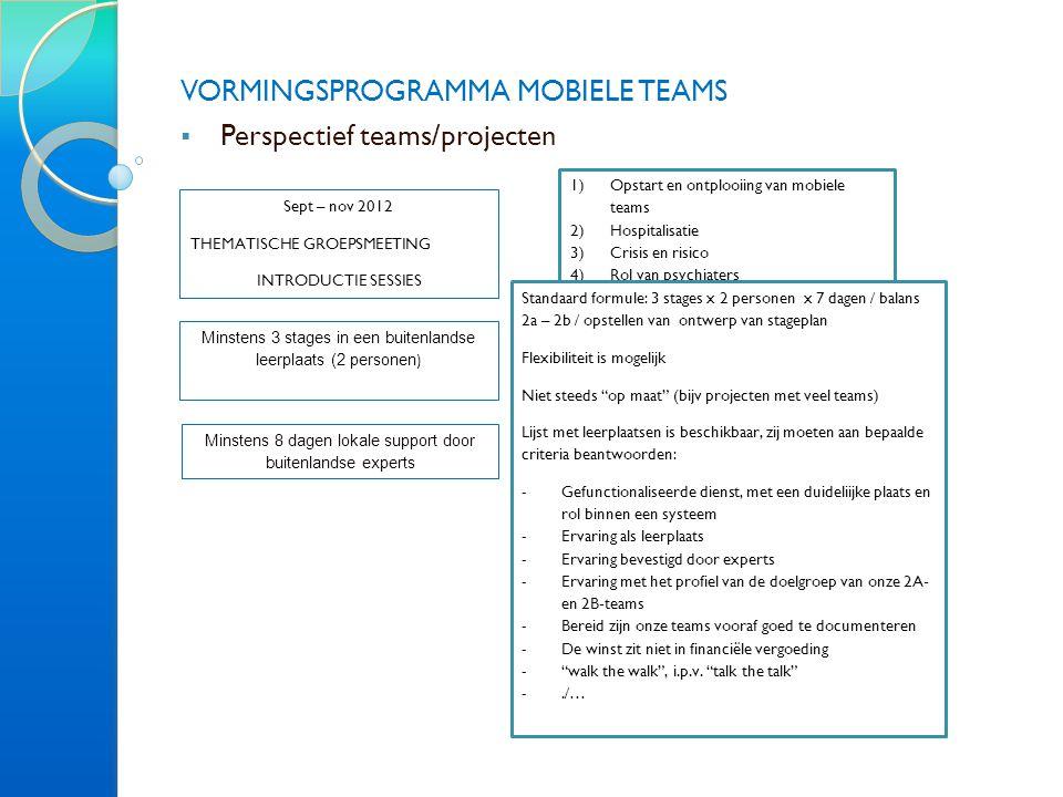 VORMINGSPROGRAMMA MOBIELE TEAMS  Perspectief teams/projecten Sept – nov 2012 THEMATISCHE GROEPSMEETING INTRODUCTIE SESSIES Minstens 3 stages in een buitenlandse leerplaats (2 personen ) Minstens 8 dagen lokale support door buitenlandse experts 1)Opstart en ontplooiing van mobiele teams 2)Hospitalisatie 3)Crisis en risico 4)Rol van psychiaters 5)Benutten van ervaringsdeskundighei 6)Specifieke problematieken en mobiele teams 7)Het acute zorgtraject 8)Zorgtraject doorlopend in de tijd 9)Culturele diversiteit Standaard formule: 3 stages x 2 personen x 7 dagen / balans 2a – 2b / opstellen van ontwerp van stageplan Flexibiliteit is mogelijk Niet steeds op maat (bijv projecten met veel teams) Lijst met leerplaatsen is beschikbaar, zij moeten aan bepaalde criteria beantwoorden: - Gefunctionaliseerde dienst, met een duideliijke plaats en rol binnen een systeem - Ervaring als leerplaats - Ervaring bevestigd door experts - Ervaring met het profiel van de doelgroep van onze 2A- en 2B-teams - Bereid zijn onze teams vooraf goed te documenteren - De winst zit niet in financiële vergoeding - walk the walk , i.p.v.
