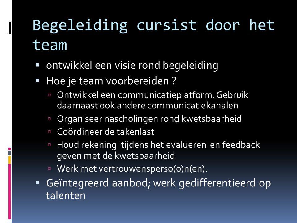 Begeleiding cursist door het team  ontwikkel een visie rond begeleiding  Hoe je team voorbereiden ?  Ontwikkel een communicatieplatform. Gebruik da
