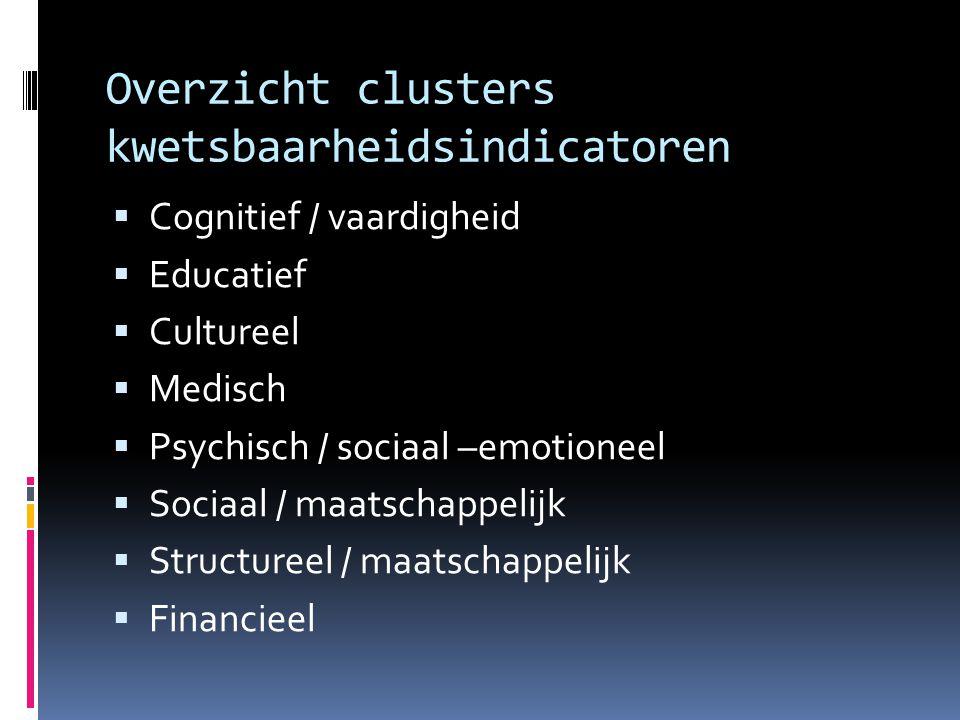 Overzicht clusters kwetsbaarheidsindicatoren  Cognitief / vaardigheid  Educatief  Cultureel  Medisch  Psychisch / sociaal –emotioneel  Sociaal / maatschappelijk  Structureel / maatschappelijk  Financieel