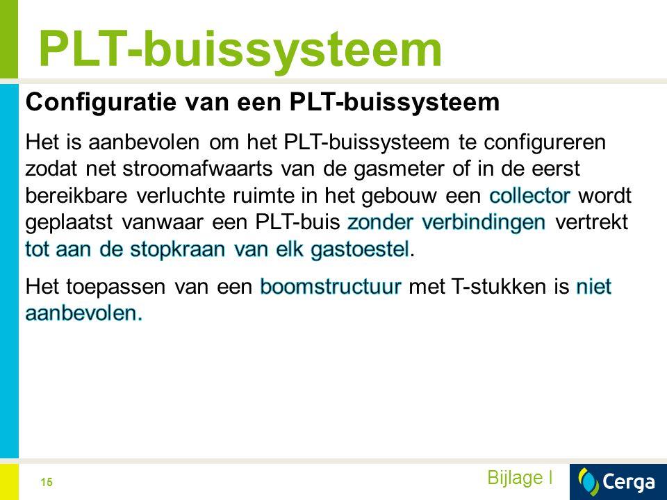 15 PLT-buissysteem Bijlage I