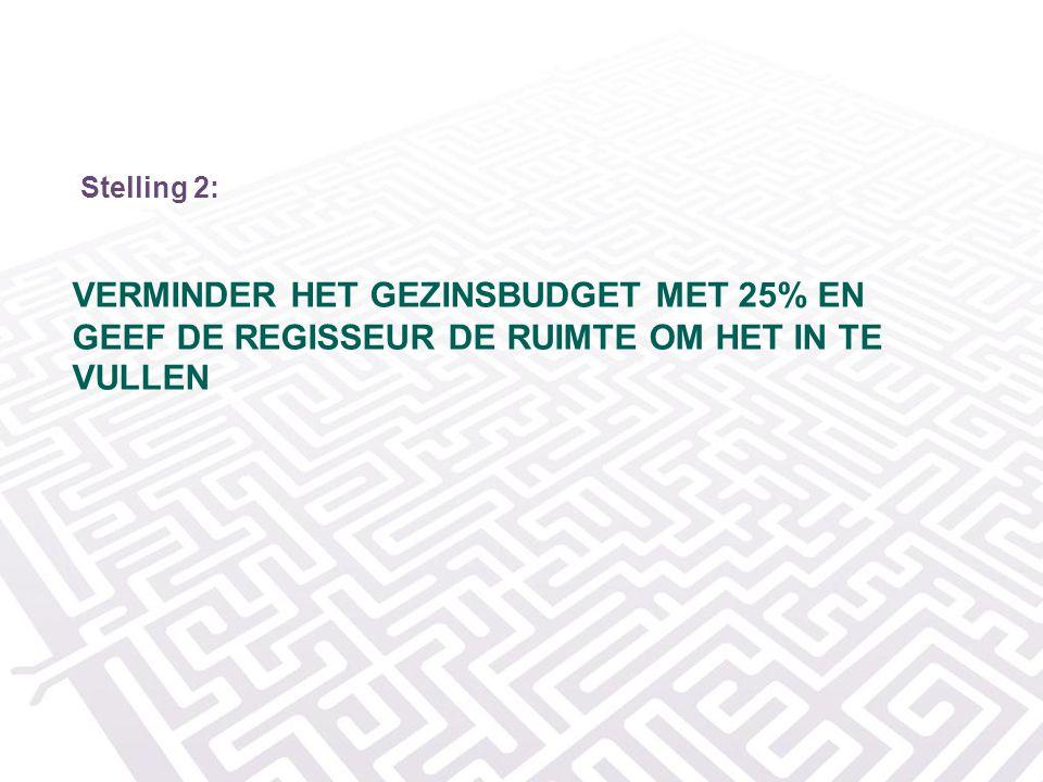 VERMINDER HET GEZINSBUDGET MET 25% EN GEEF DE REGISSEUR DE RUIMTE OM HET IN TE VULLEN Stelling 2: