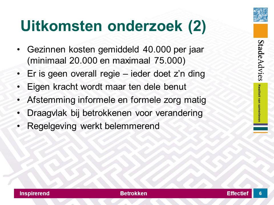 Uitkomsten onderzoek (2) Inspirerend Betrokken Effectief 6 Gezinnen kosten gemiddeld 40.000 per jaar (minimaal 20.000 en maximaal 75.000) Er is geen o