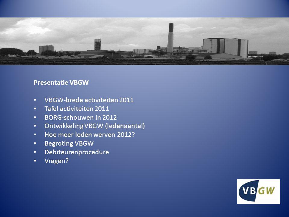 Presentatie VBGW VBGW-brede activiteiten 2011 Tafel activiteiten 2011 BORG-schouwen in 2012 Ontwikkeling VBGW (ledenaantal) Hoe meer leden werven 2012.