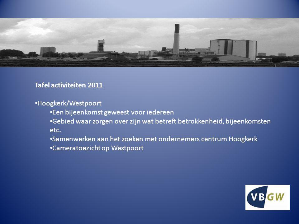 Tafel activiteiten 2011 Hoogkerk/Westpoort Een bijeenkomst geweest voor iedereen Gebied waar zorgen over zijn wat betreft betrokkenheid, bijeenkomsten etc.