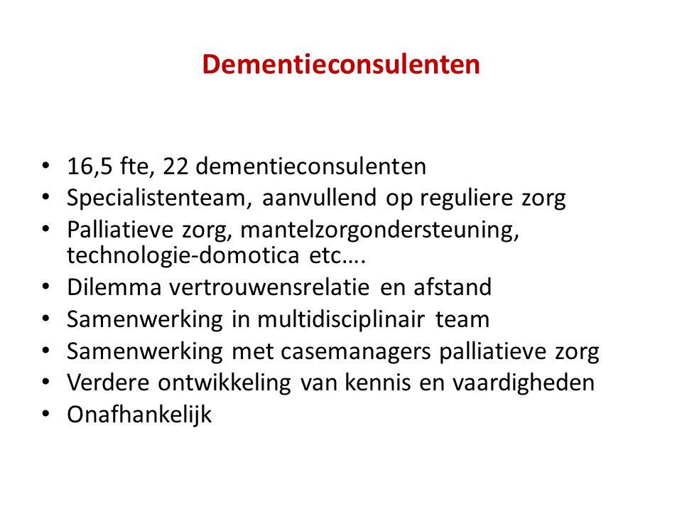 Dementieconsulenten 16,5 fte, 22 dementieconsulenten Specialistenteam, aanvullend op reguliere zorg Palliatieve zorg, mantelzorgondersteuning, technol