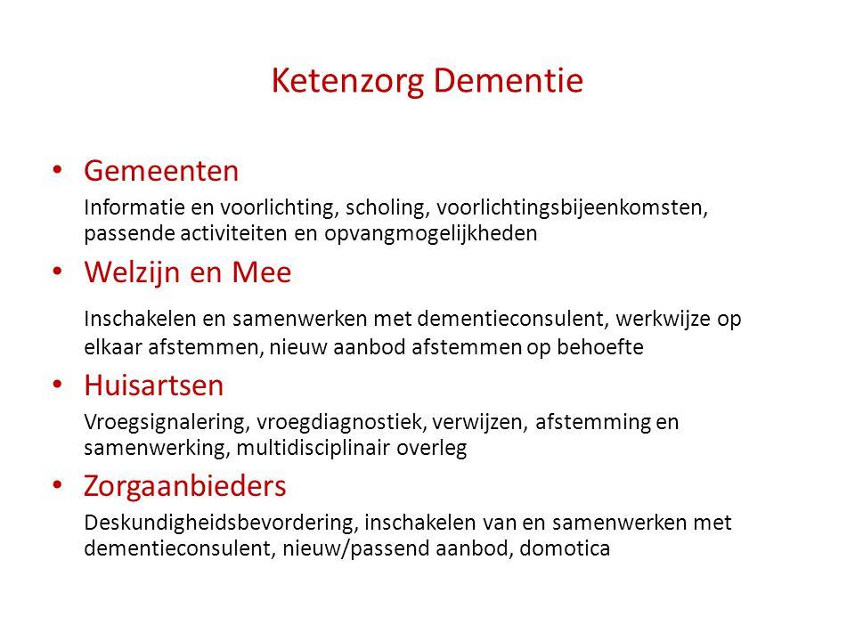 Ketenzorg Dementie Gemeenten Informatie en voorlichting, scholing, voorlichtingsbijeenkomsten, passende activiteiten en opvangmogelijkheden Welzijn en