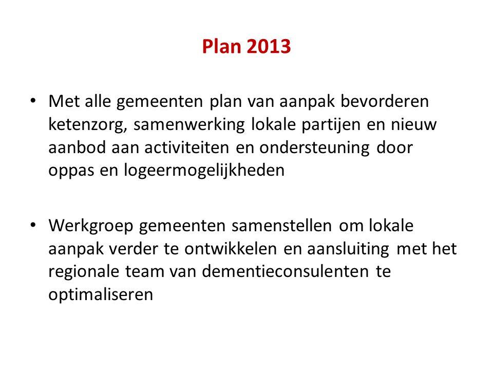Plan 2013 Met alle gemeenten plan van aanpak bevorderen ketenzorg, samenwerking lokale partijen en nieuw aanbod aan activiteiten en ondersteuning door