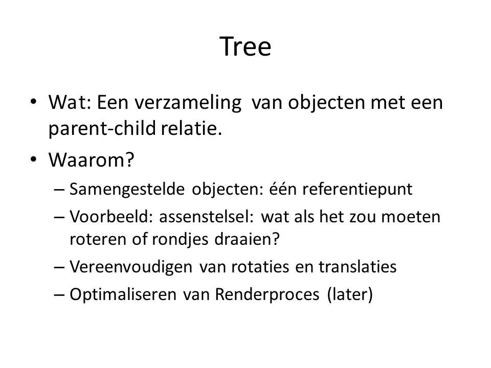 Tree Wat: Een verzameling van objecten met een parent-child relatie. Waarom? – Samengestelde objecten: één referentiepunt – Voorbeeld: assenstelsel: w