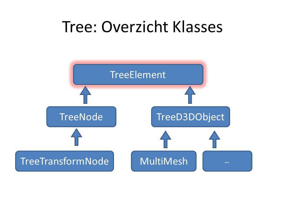 Tree: Overzicht Klasses TreeElement TreeNodeTreeD3DObject TreeTransformNodeMultiMesh …