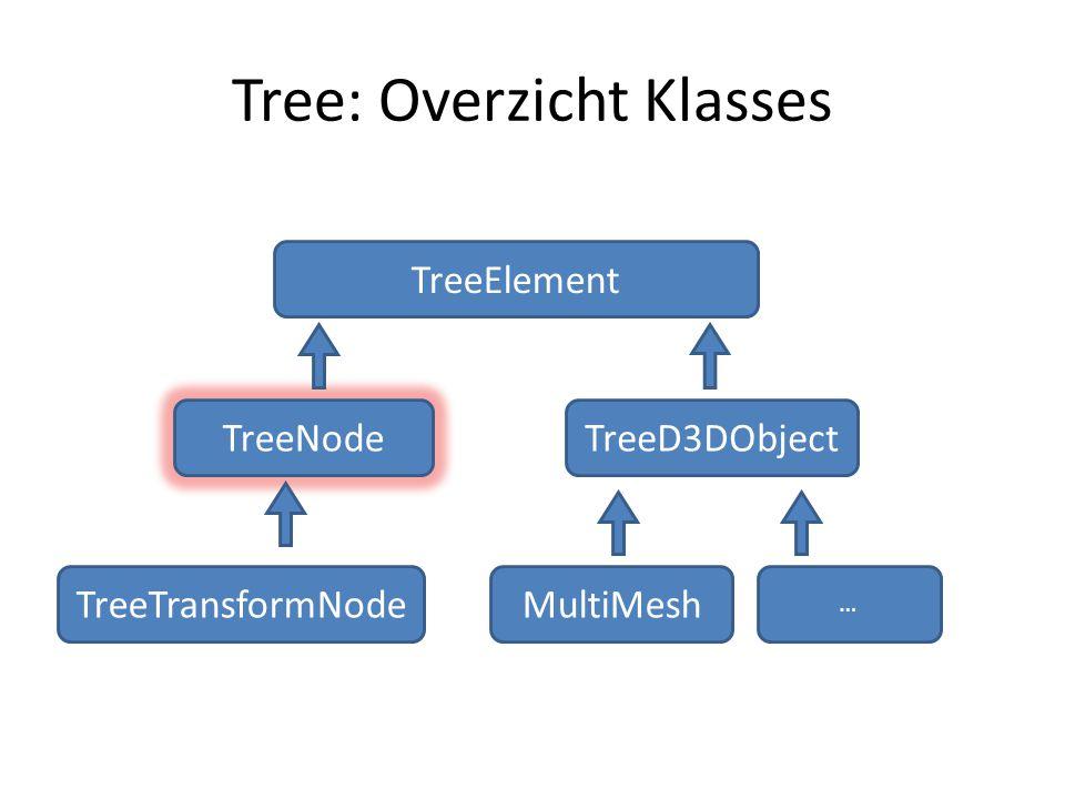 Tree: Overzicht Klasses TreeElement TreeNode TreeD3DObject TreeTransformNodeMultiMesh …