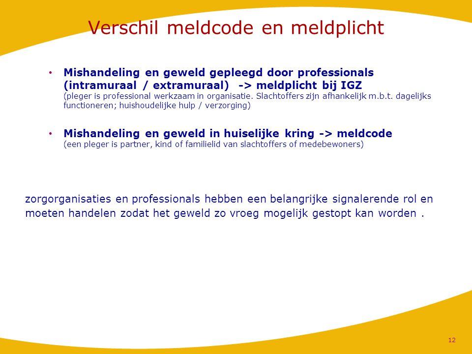 12 Mishandeling en geweld gepleegd door professionals (intramuraal / extramuraal) -> meldplicht bij IGZ (pleger is professional werkzaam in organisati