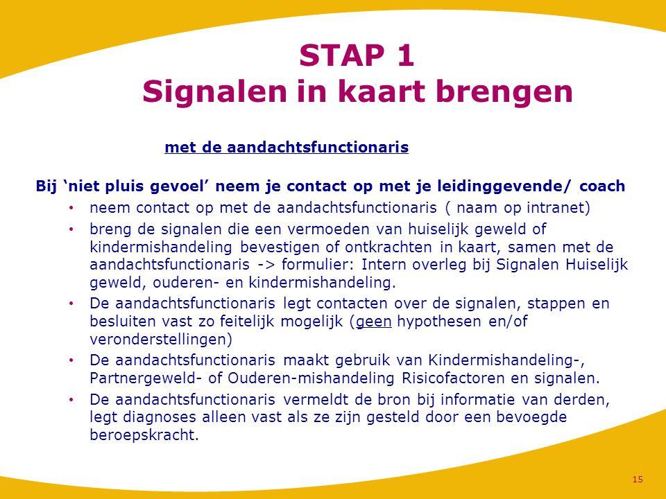 STAP 1 Signalen in kaart brengen met de aandachtsfunctionaris Bij 'niet pluis gevoel' neem je contact op met je leidinggevende/ coach neem contact op