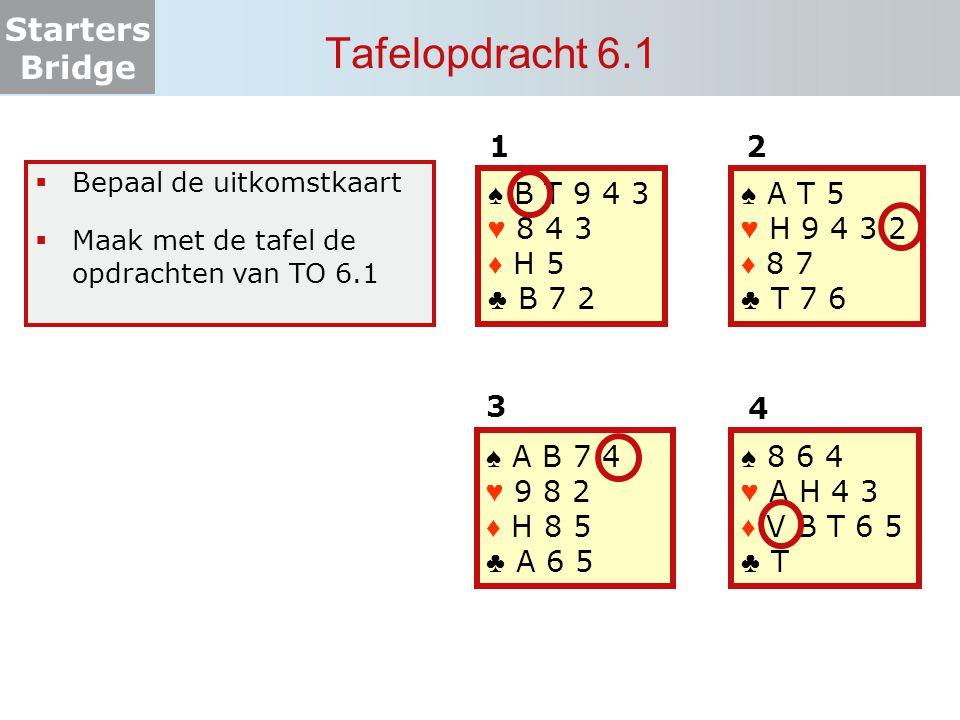 Starters Bridge Tafelopdracht 6.1  Bepaal de uitkomstkaart  Maak met de tafel de opdrachten van TO 6.1 ♠ B T 9 4 3 ♥ 8 4 3 ♦ H 5 ♣ B 7 2 1 ♠ A T 5 ♥