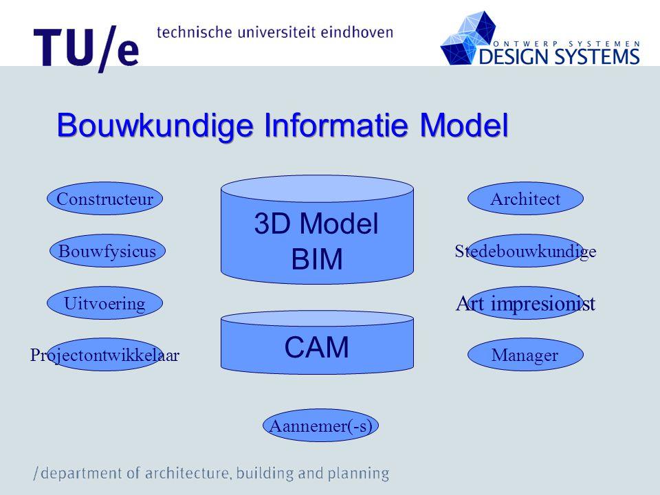 Bouwkundige Informatie Model 3D Model BIM Architect Manager Aannemer(-s) Projectontwikkelaar Bouwfysicus Uitvoering Art impresionist Constructeur Sted