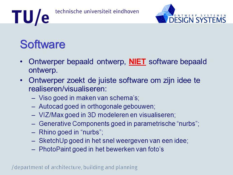 Software Ontwerper bepaald ontwerp, NIET software bepaald ontwerp. Ontwerper zoekt de juiste software om zijn idee te realiseren/visualiseren: –Viso g