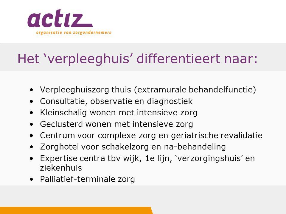 Het 'verpleeghuis' differentieert naar: Verpleeghuiszorg thuis (extramurale behandelfunctie) Consultatie, observatie en diagnostiek Kleinschalig wonen