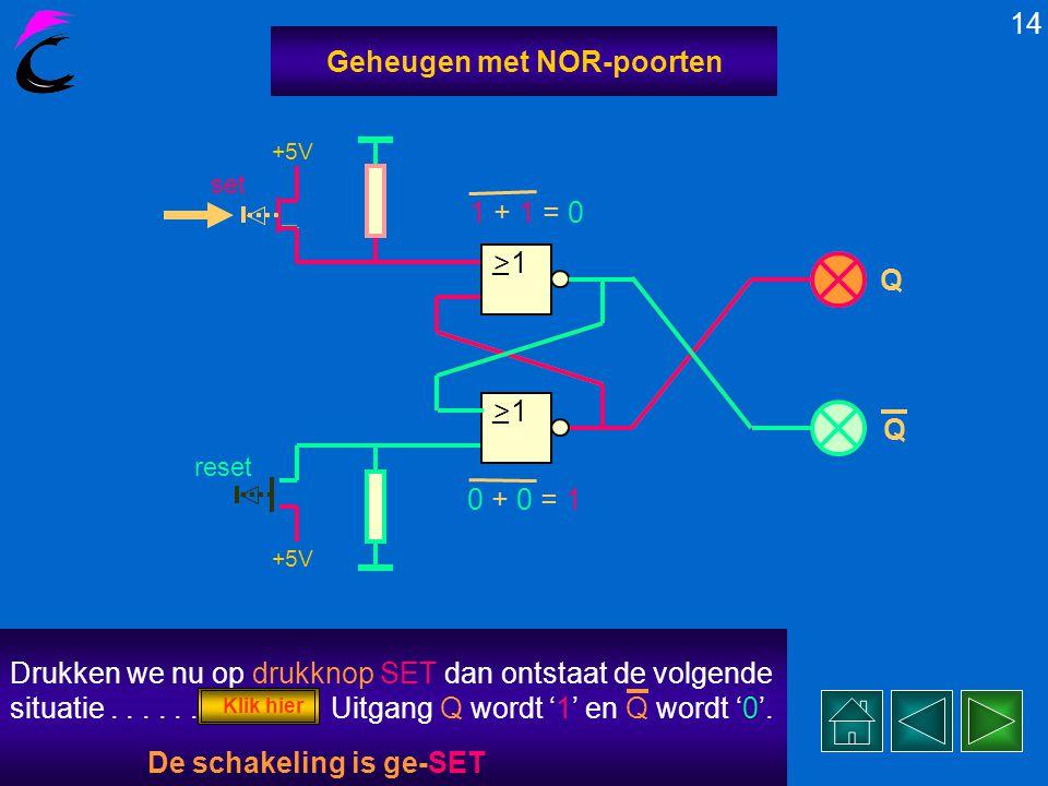 Schakelen we nu de voedingsspanning in dan ontstaat de volgende stabiele situatie; 13 Geheugen met NOR-poorten >1 _ _ +5V set reset Q Q 1 + 0 = 0 0 + 0 = 1