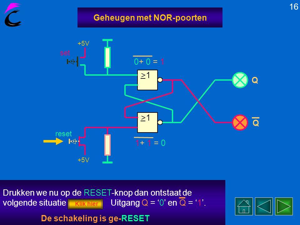 Laten we nu drukknop SET los dan blijft de uitgangsituatie- ongewijzigd....... 15 Geheugen met NOR-poorten 0 + 0 = 1 0 + 1 = 0 >1 _ _ +5V reset Q Q se