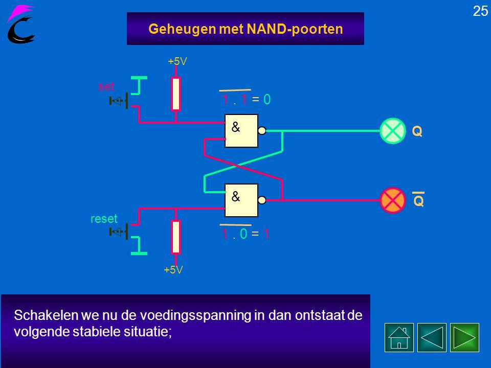Dit is de spanningsloze uitgangssituatie van een geheugen- schakeling met 2x NAND-poort 24 Geheugen met NAND-poorten, 2x PULL-UP-weerstand, 2x uitgangs-LEDen 2x drukknop SET en RESET.