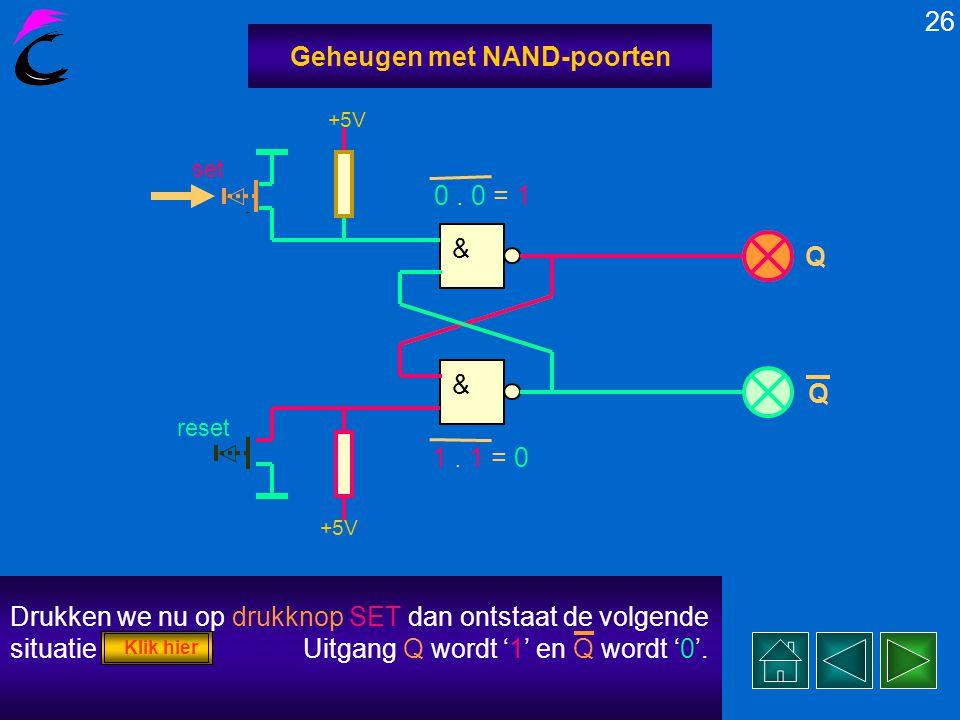25 Geheugen met NAND-poorten reset & & +5V set Q Q Schakelen we nu de voedingsspanning in dan ontstaat de volgende stabiele situatie; 1. 0 = 1 1. 1 =