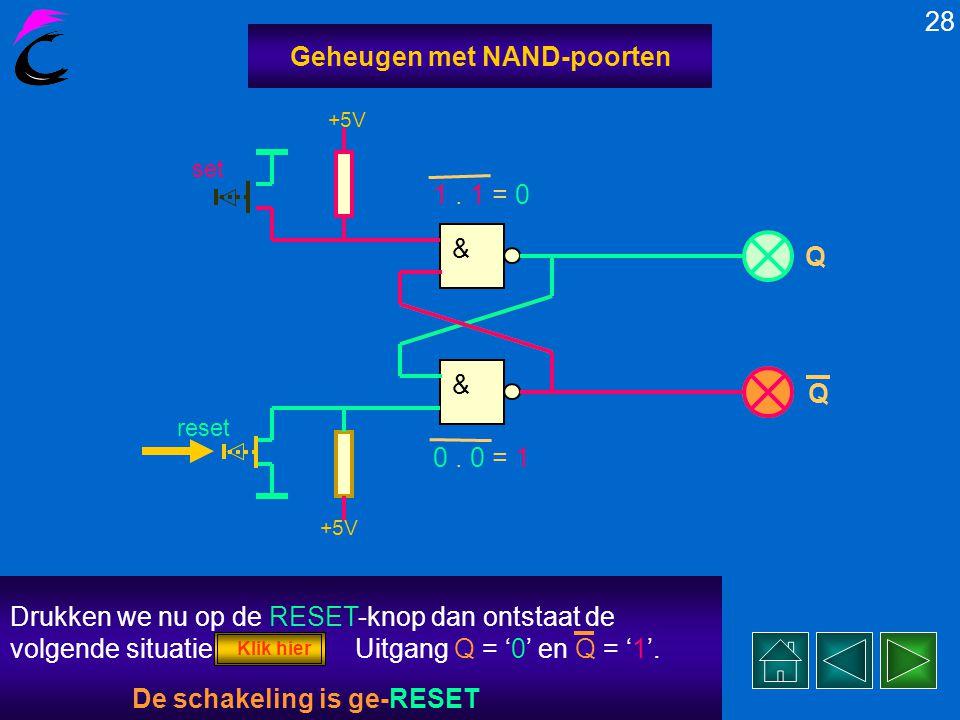 27 Geheugen met NAND-poorten reset & & +5V Q Q 1. 1 = 0 0. 0 = 1 set Laten we nu drukknop SET los dan blijft de uitgangsituatie- ongewijzigd....... De