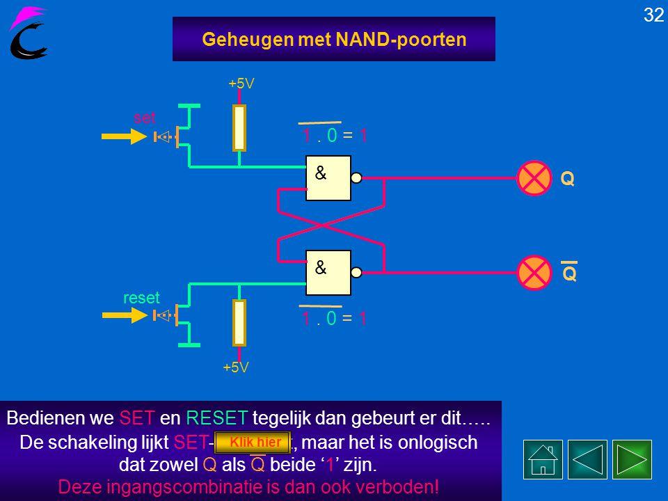 In werkelijkheid vindt het SETten en RESETten van deze LATCH in een paar nanoseconden plaats. Probeer maar eens…. 31 Geheugen met NAND-poorten KLIK NU