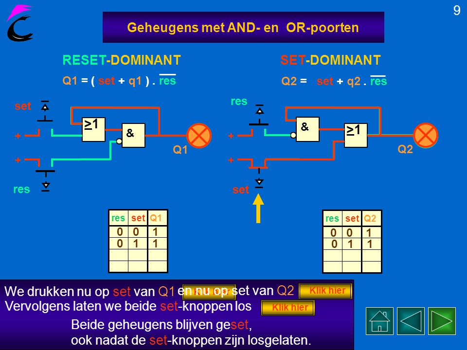 Q2 & >1 _ + + set res We drukken nu op set van Q1 9 Geheugens met AND- en OR-poorten RESET-DOMINANT SET-DOMINANT set resQ1 0 1 1 0 0 1 set resQ2 0 1 1 0 0 1 >1 _ & Q1 + + set res set Q1 = ( set + q1 ).