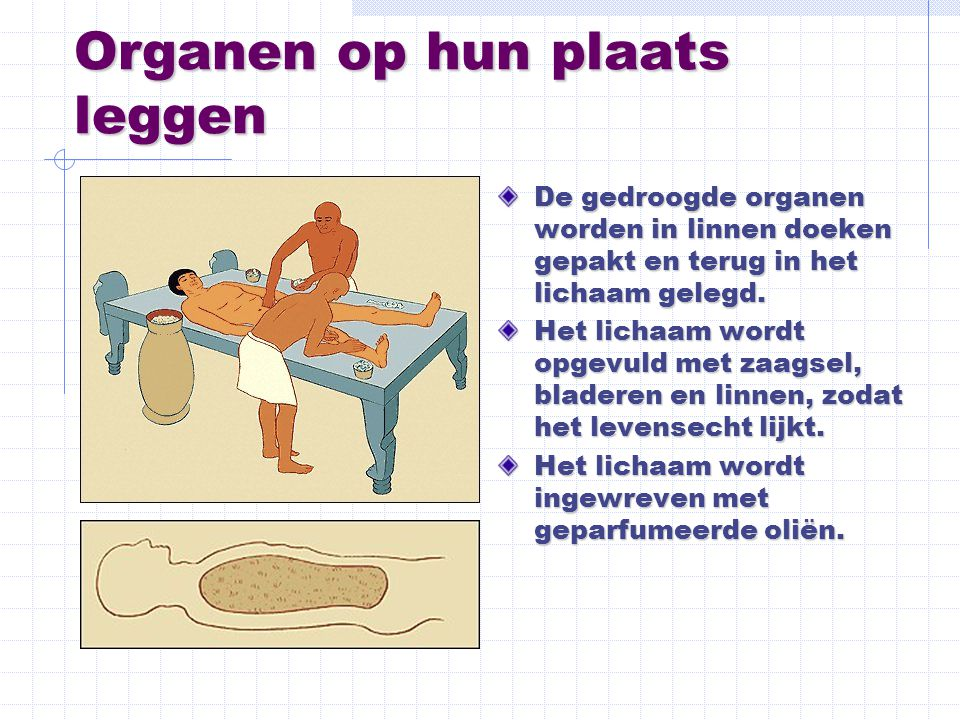 Organen op hun plaats leggen De gedroogde organen worden in linnen doeken gepakt en terug in het lichaam gelegd. Het lichaam wordt opgevuld met zaagse