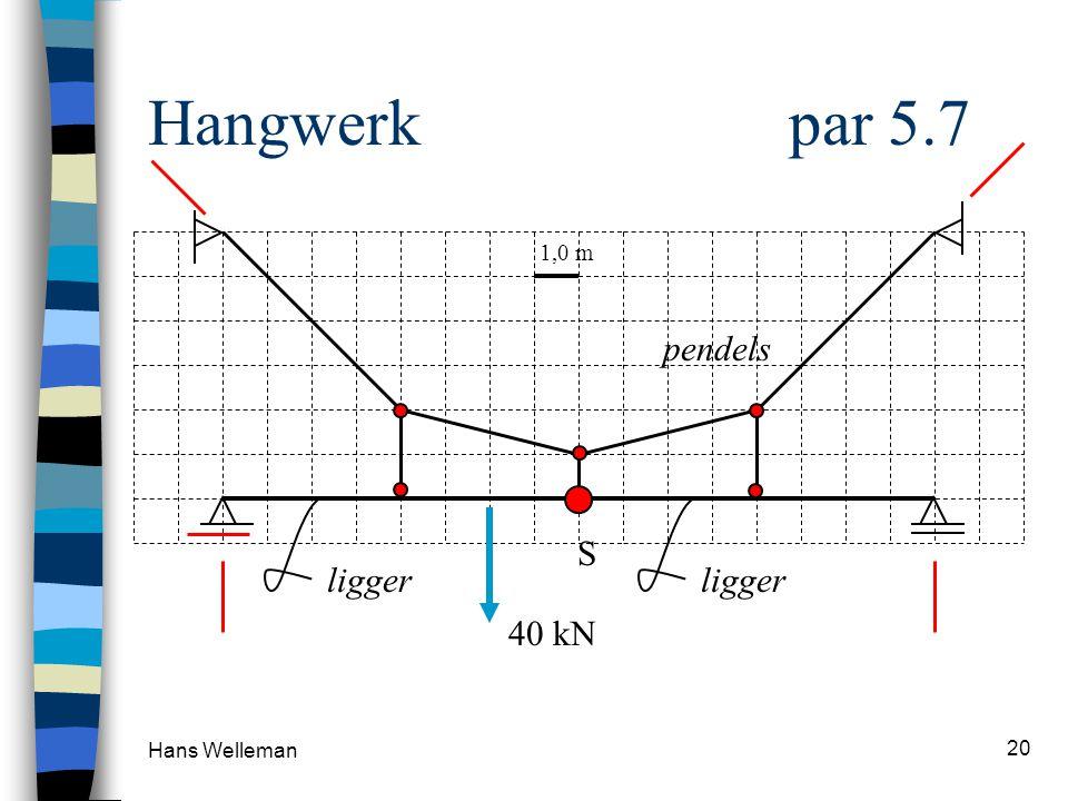 Hans Welleman 20 Hangwerkpar 5.7 1,0 m 40 kN S ligger pendels ligger