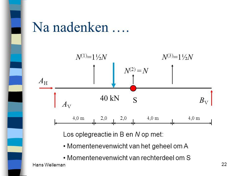 Hans Welleman 22 Na nadenken ….